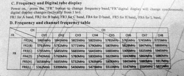 5 6 GHz - BATC Wiki