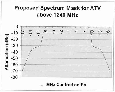 ATV spectrum mask.jpg